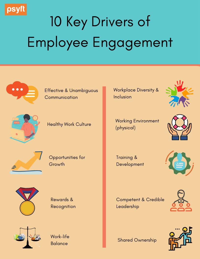 10 Key Drivers of Employee Engagement – The Ultimate Guide