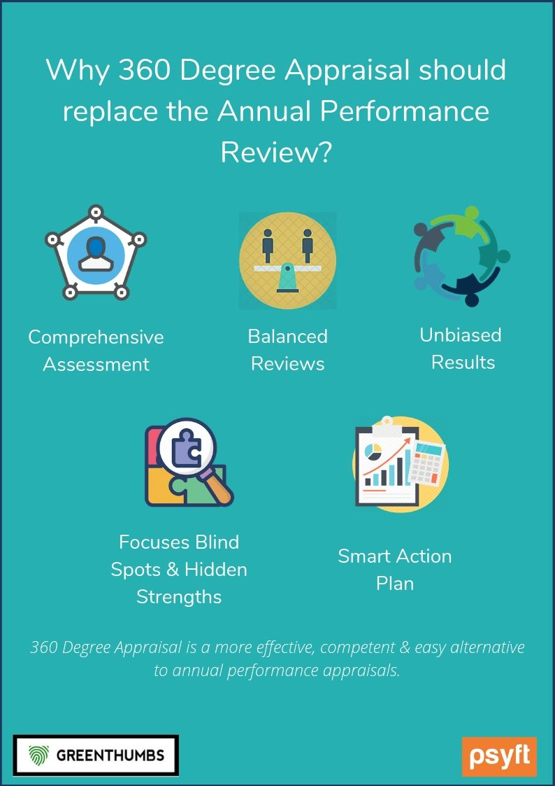 Why 360 Degree Appraisal should replace the Annual Performance Review