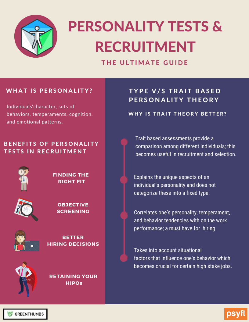 Personality Tests & Recruitment - The Ultimate Guide