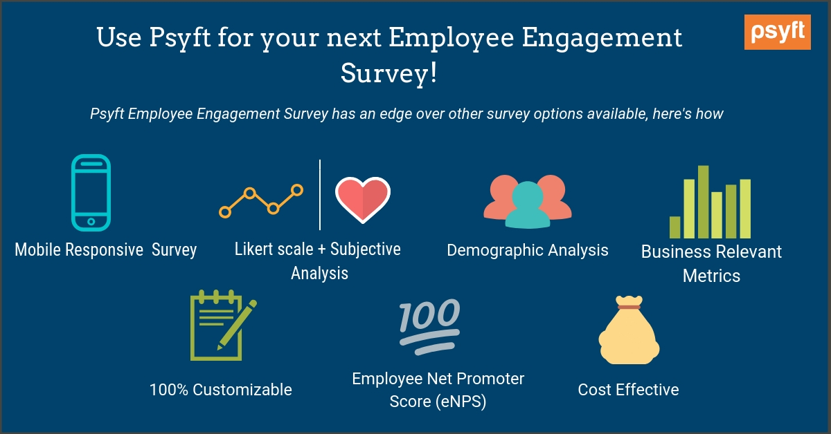 Why should you use Psyft for your Employee Engagement Survey