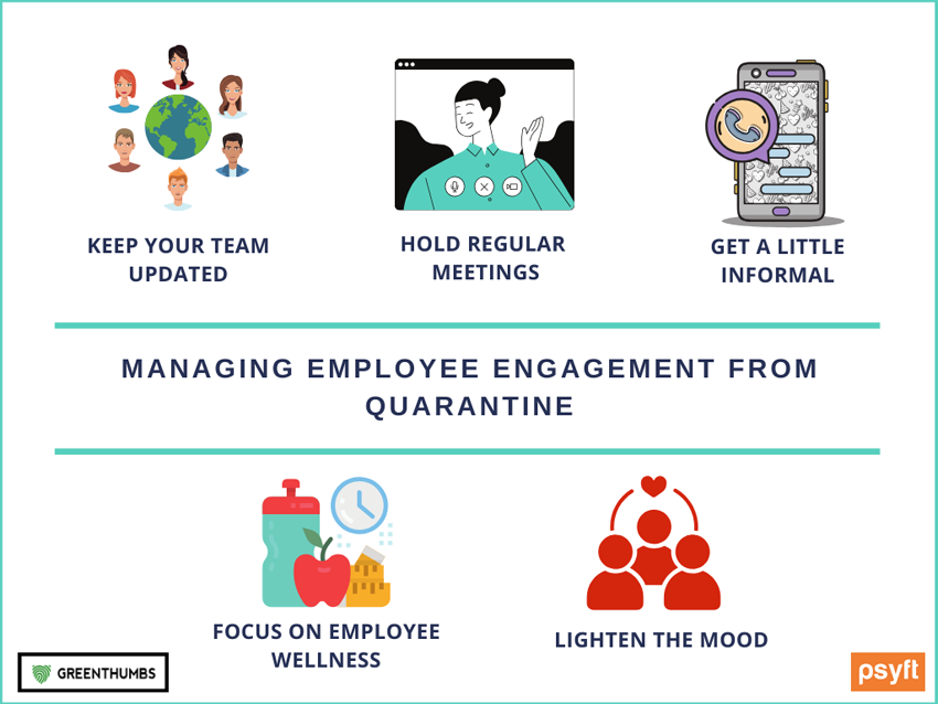 Maintaining Employee Engagement Amidst COVID-19 Pandemic
